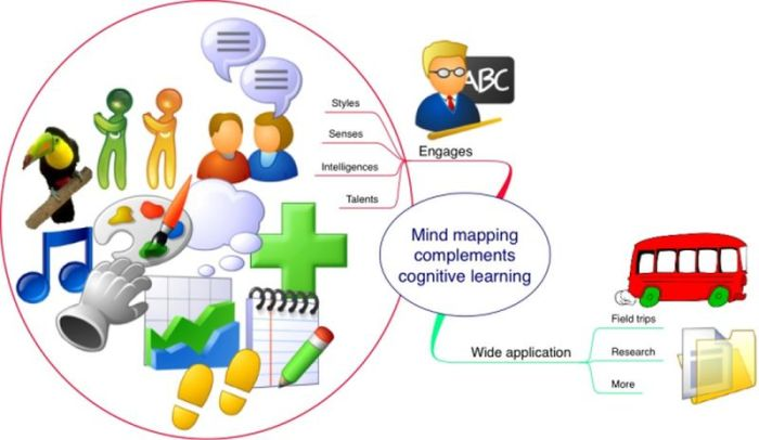 cognitive-learning1