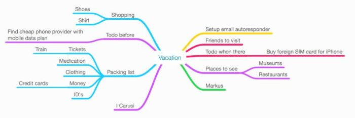 mind-mapping-workflow-3-