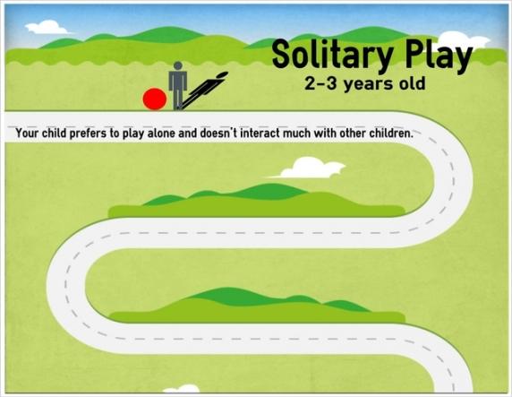 SolitaryPlay