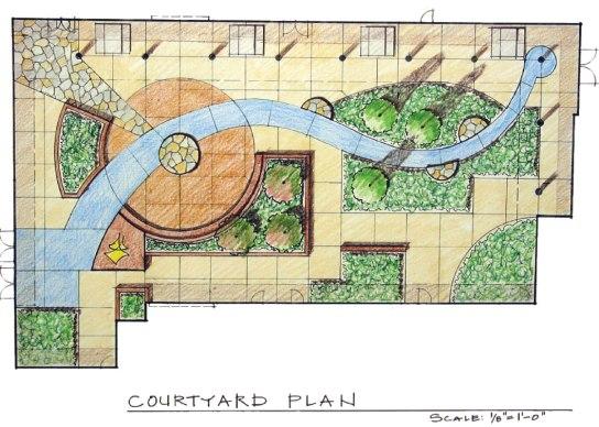 courtyard-plan