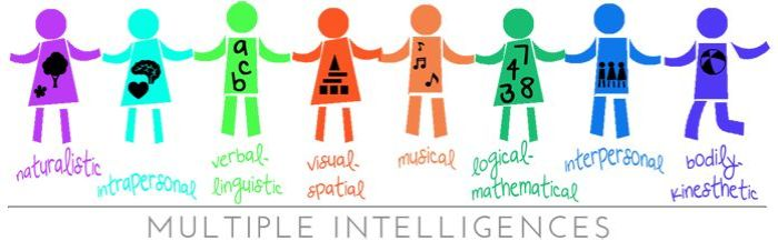 multiple-intelligencies-kids