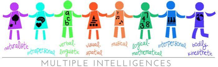 multiple-intelligencies-kids