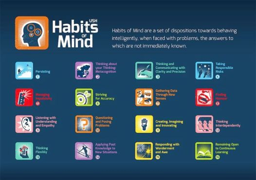 habits-of-mind-1