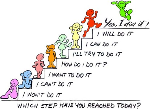 edu-which-steps-have-you-reached-today-coloured
