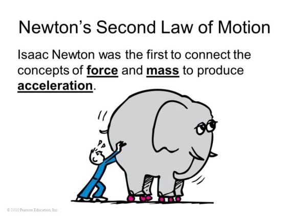 newton-2-law-motion