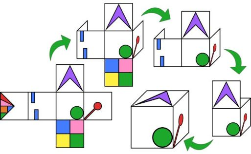 spatial1