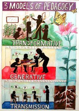 transformational-3