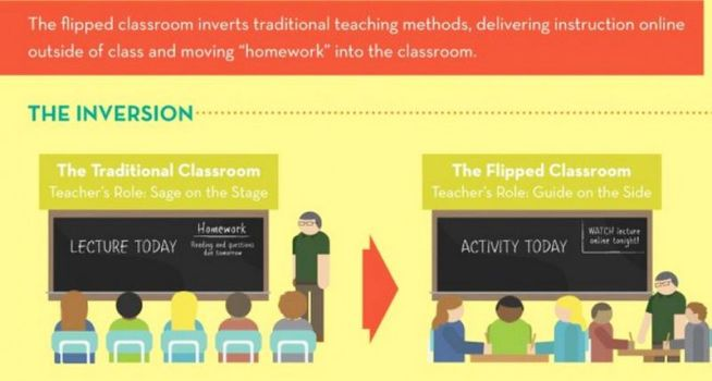Flipped-Classroom-1