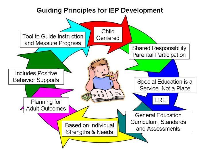 ABC-education-future-9