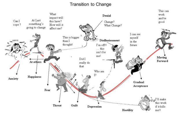 change-5