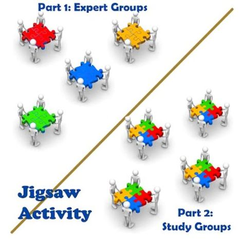 Jigsaw-Activity-1