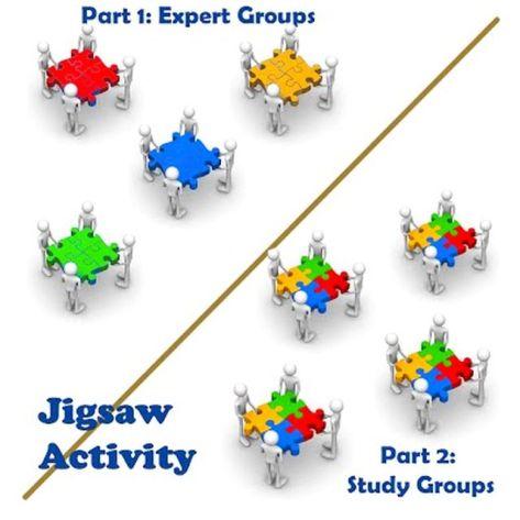 Jigsaw-Activity-1