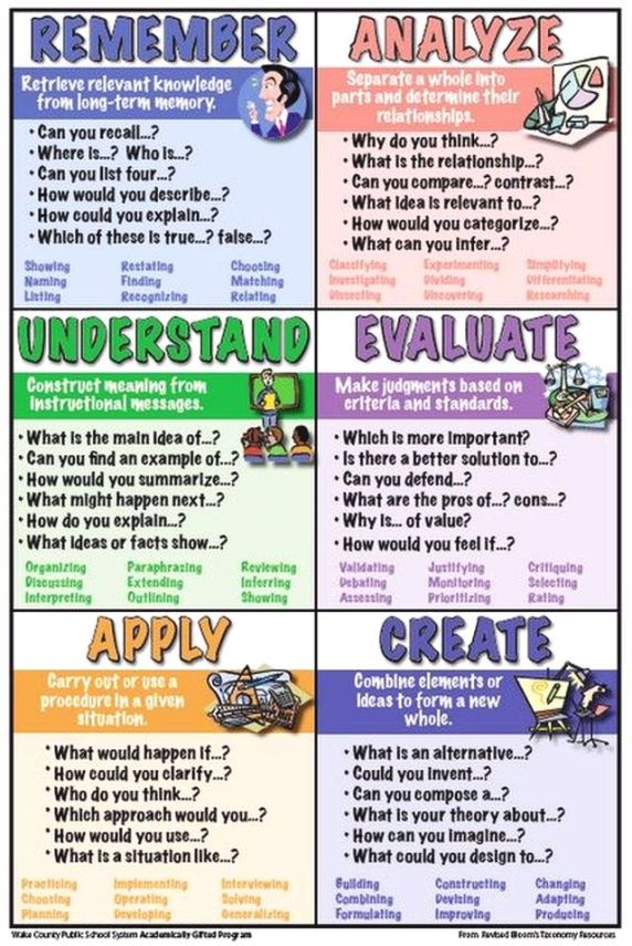 Bloom-Taxonomy-1