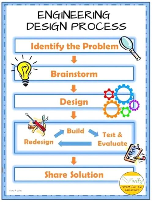 Idei-proiecte-scoala-10