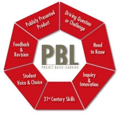 PBL-colaborare-7