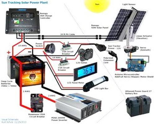 Solar-proiect-1
