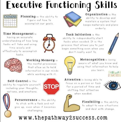 executive-functions-3