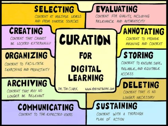 1-curation-8