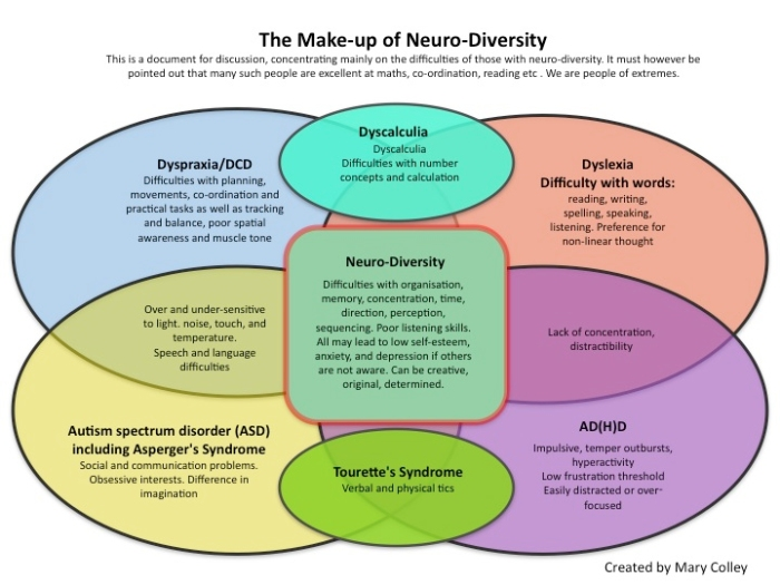 1-neurodiversity-2