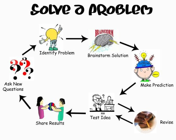 1-problem-solving-4