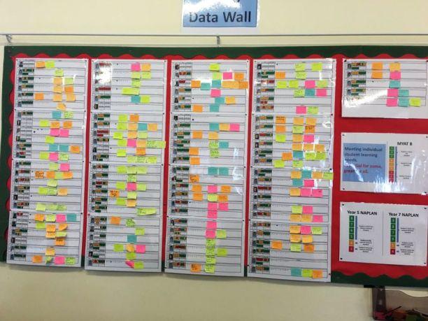 1-Data-wall-7