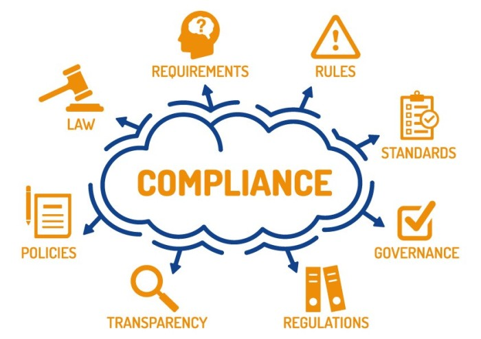 Compliance--1