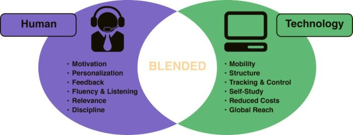 blended-learning-1