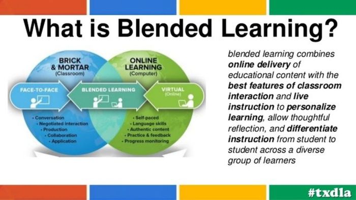 blended-learning-2