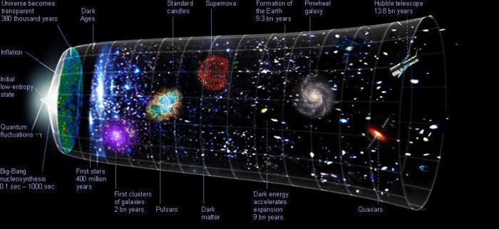 1-Cosmos-3