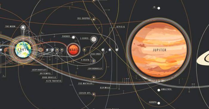 1-Cosmos-4