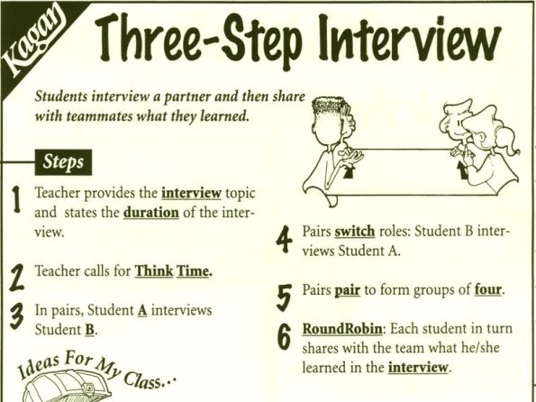 1-crads-three-step-active-learning-activity