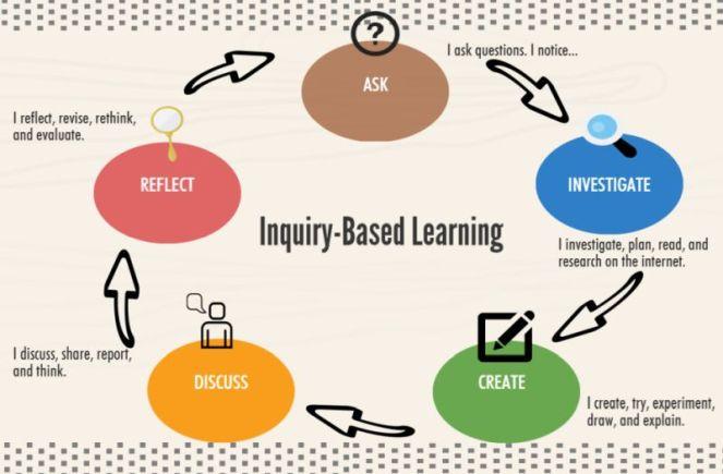1-Inquiry-literature-1