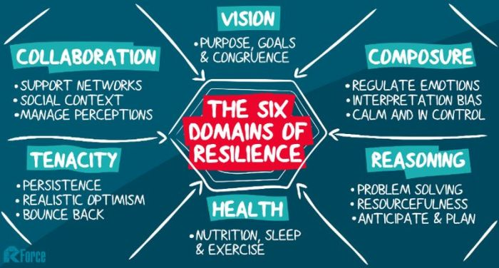 1-resilience-concept-6
