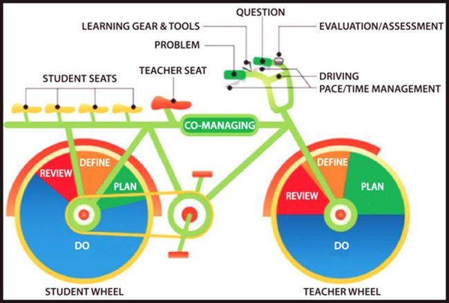 0-10-design-thinking-2