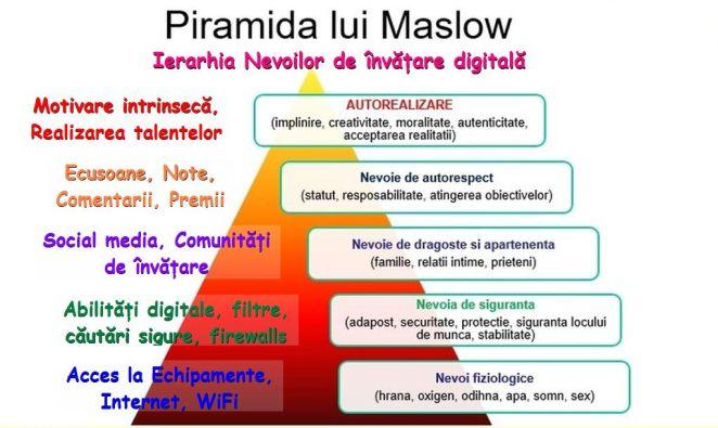 Piramida-Maslow-2