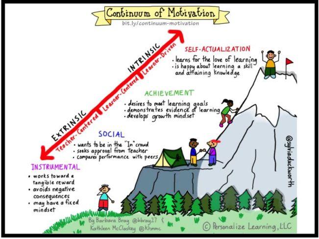 1-motivatia-9