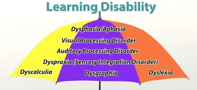 1-Motivare-copii-dizabilitati-1